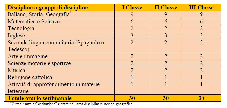 orario_scuola_sec_primo_grado