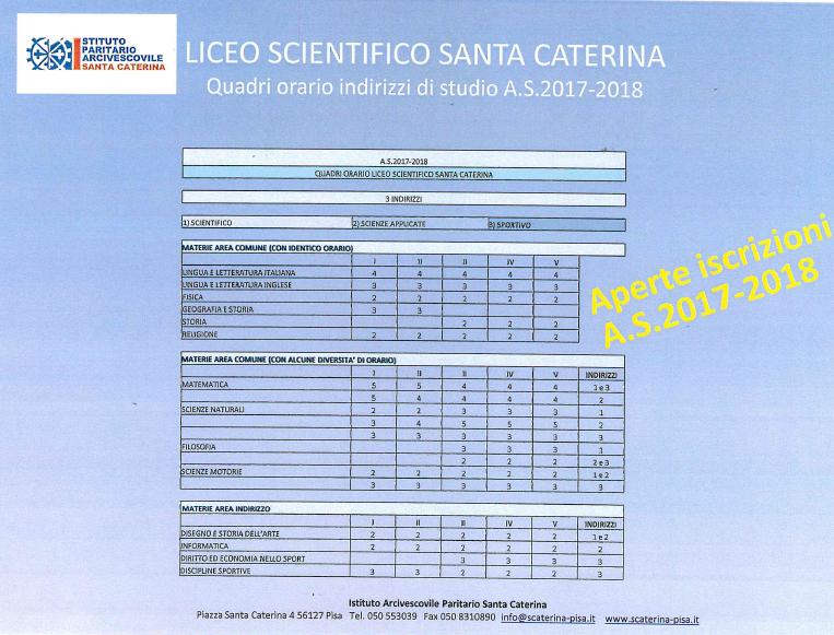 Calendario Lezioni Unipi.Liceo Scientifico Liceo Scientifico Opzione Scienze