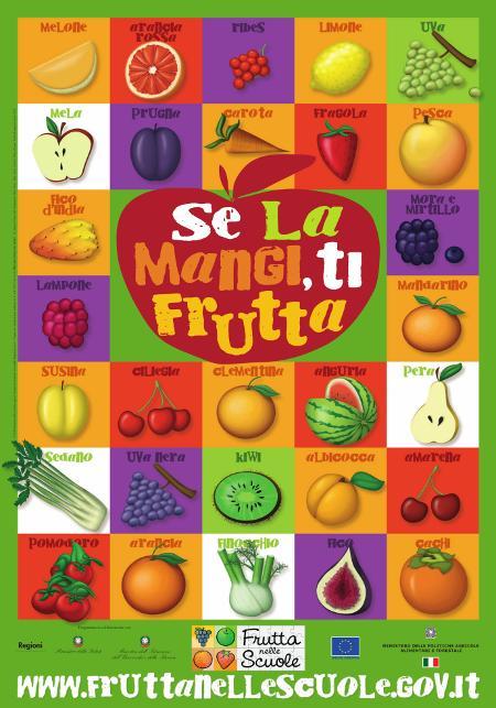 Frutta Nelle Scuole Calendario Distribuzione.Programmi Ministeriali Educazione Alimentare Istituto
